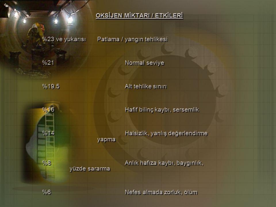 OKSİJEN MİKTARI / ETKİLERİ