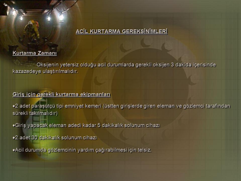 ACİL KURTARMA GEREKSİNİMLERİ