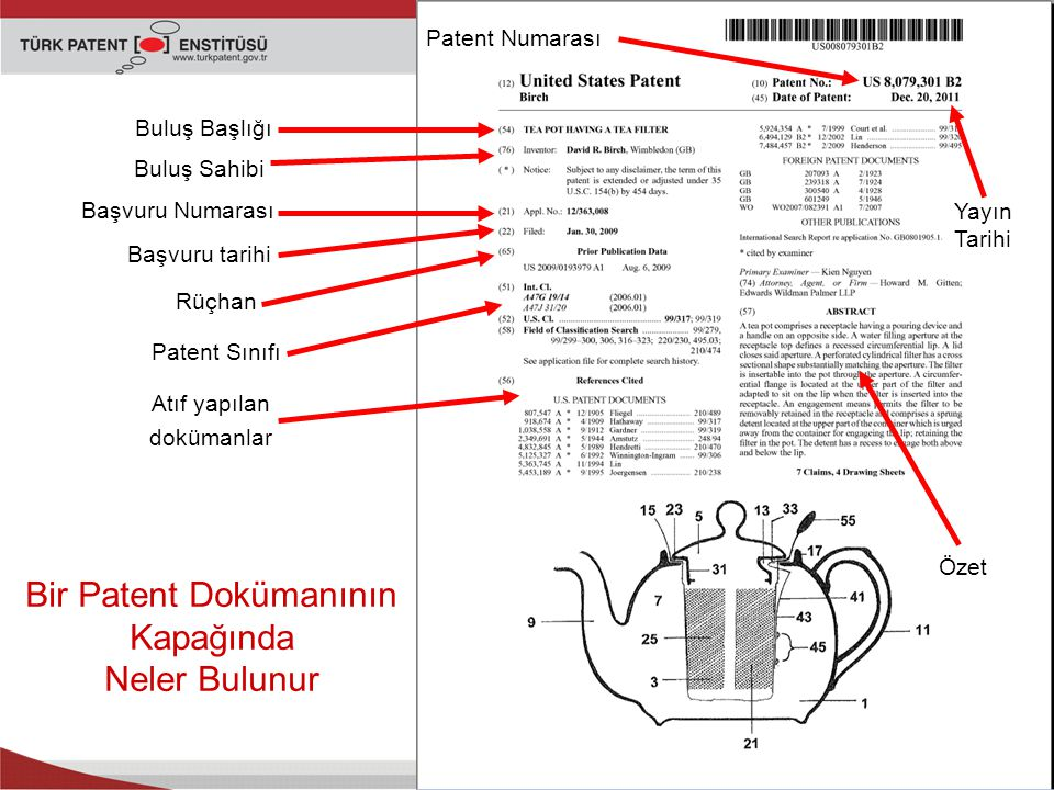 Bir Patent Dokümanının Kapağında Neler Bulunur