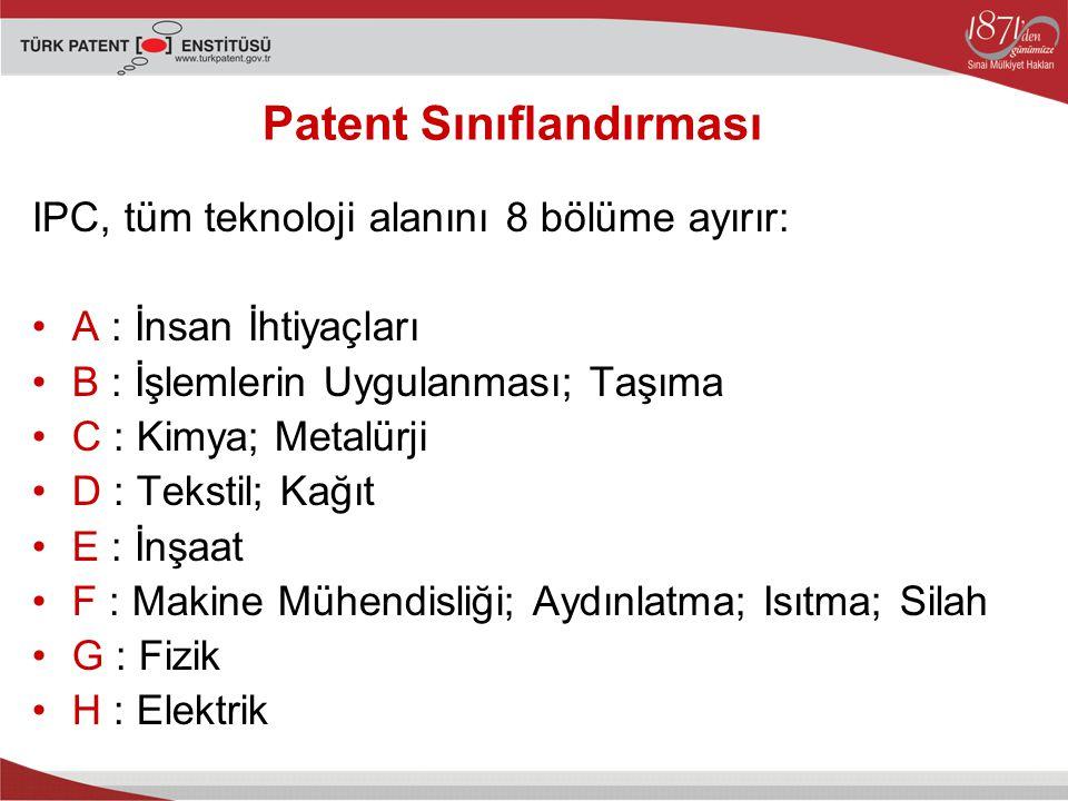 Patent Sınıflandırması