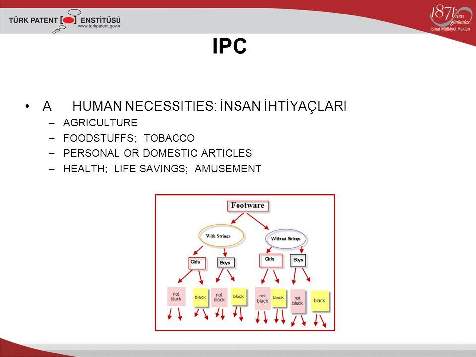 IPC A HUMAN NECESSITIES: İNSAN İHTİYAÇLARI AGRICULTURE