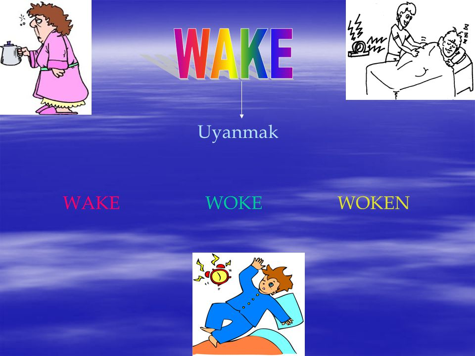 WAKE Uyanmak WAKE WOKE WOKEN