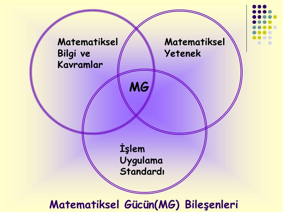 Matematiksel Gücün(MG) Bileşenleri