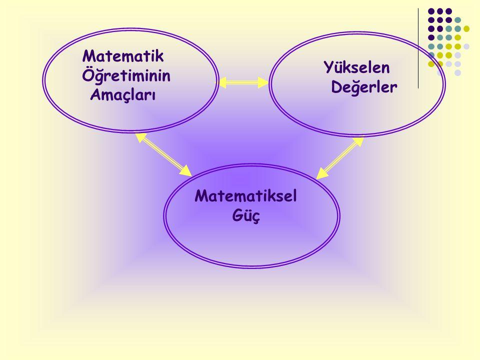 Matematik Öğretiminin Amaçları Değerler Matematiksel Güç