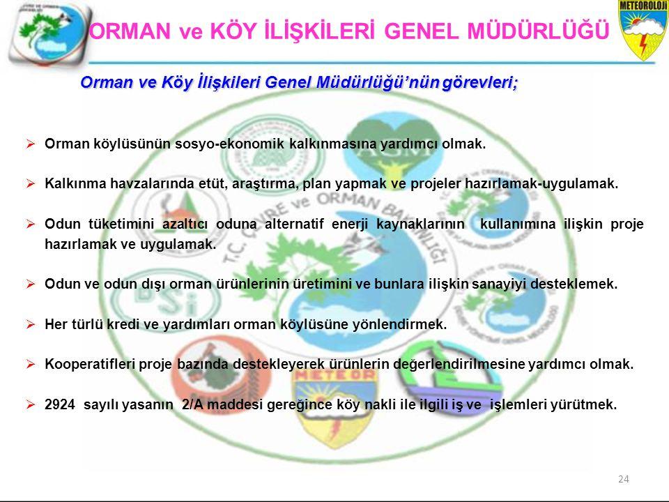 Orman ve Köy İlişkileri Genel Müdürlüğü'nün görevleri;
