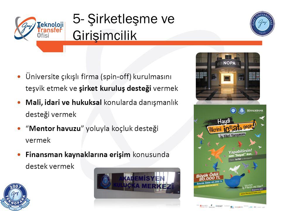 5- Şirketleşme ve Girişimcilik