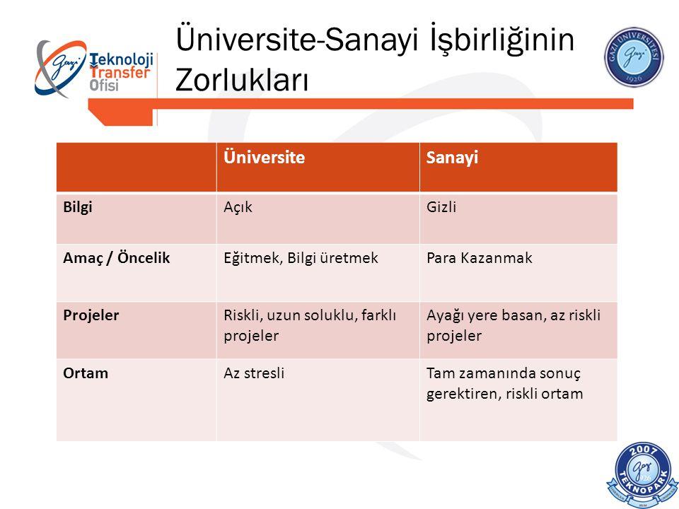 Üniversite-Sanayi İşbirliğinin Zorlukları
