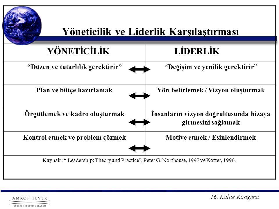 Yöneticilik ve Liderlik Karşılaştırması