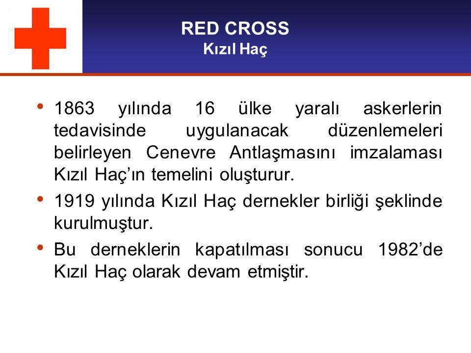 RED CROSS Kızıl Haç
