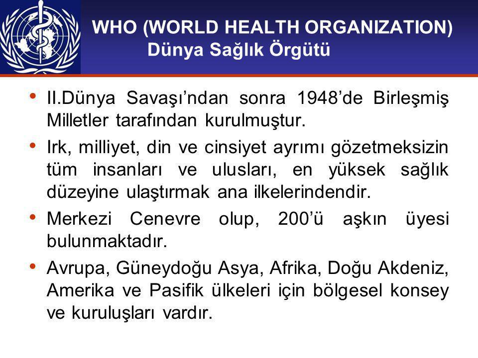 WHO (WORLD HEALTH ORGANIZATION) Dünya Sağlık Örgütü