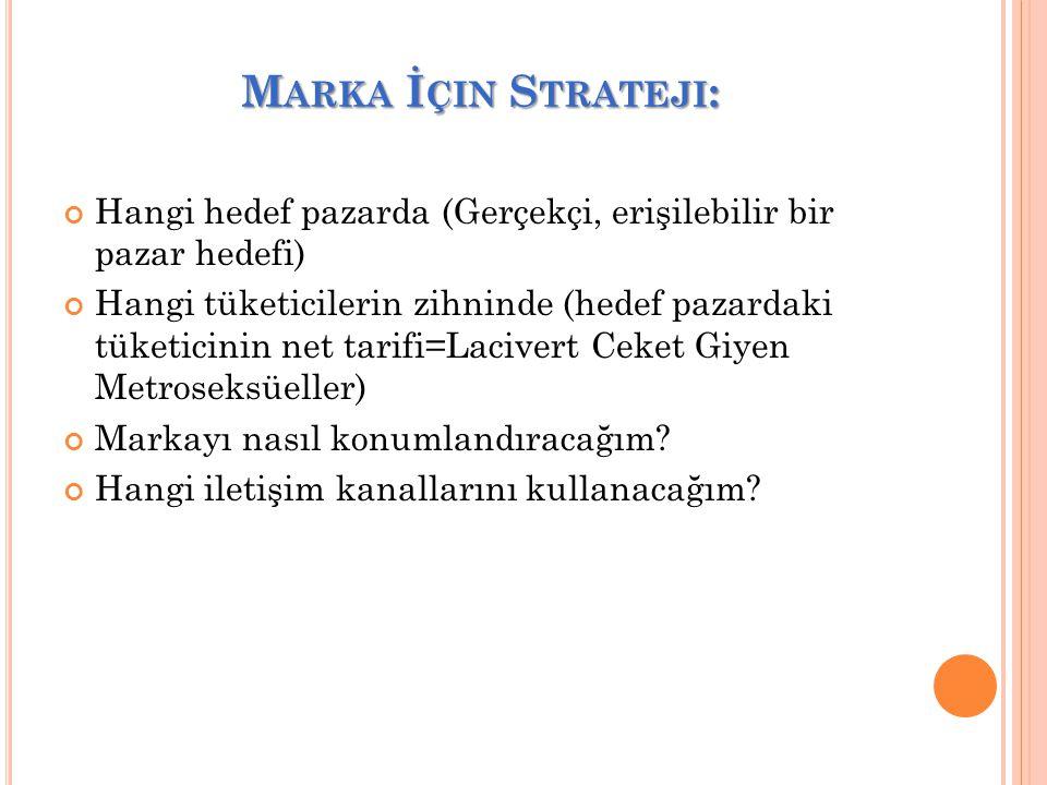 Marka İçin Strateji: Hangi hedef pazarda (Gerçekçi, erişilebilir bir pazar hedefi)