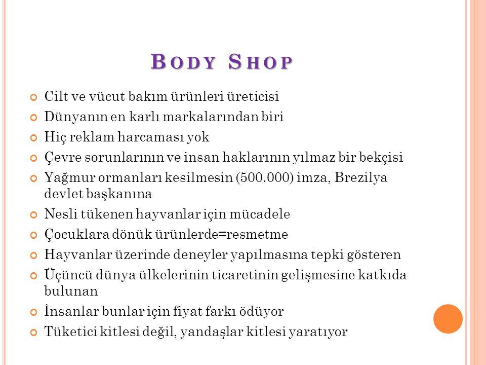 Body Shop Cilt ve vücut bakım ürünleri üreticisi