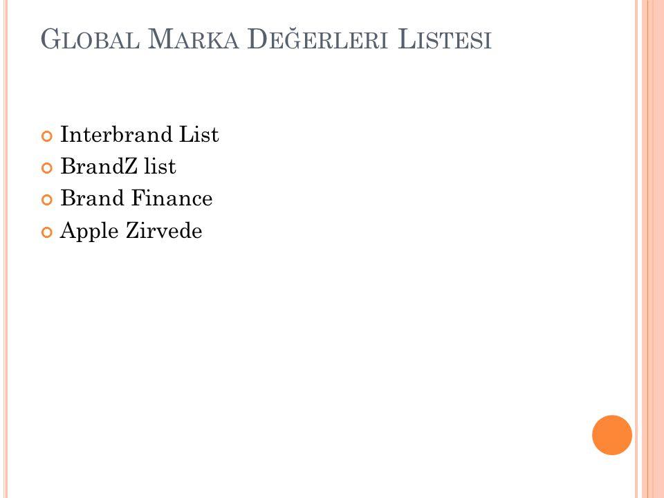 Global Marka Değerleri Listesi