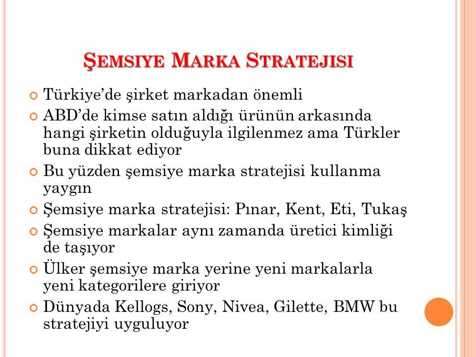 Şemsiye Marka Stratejisi