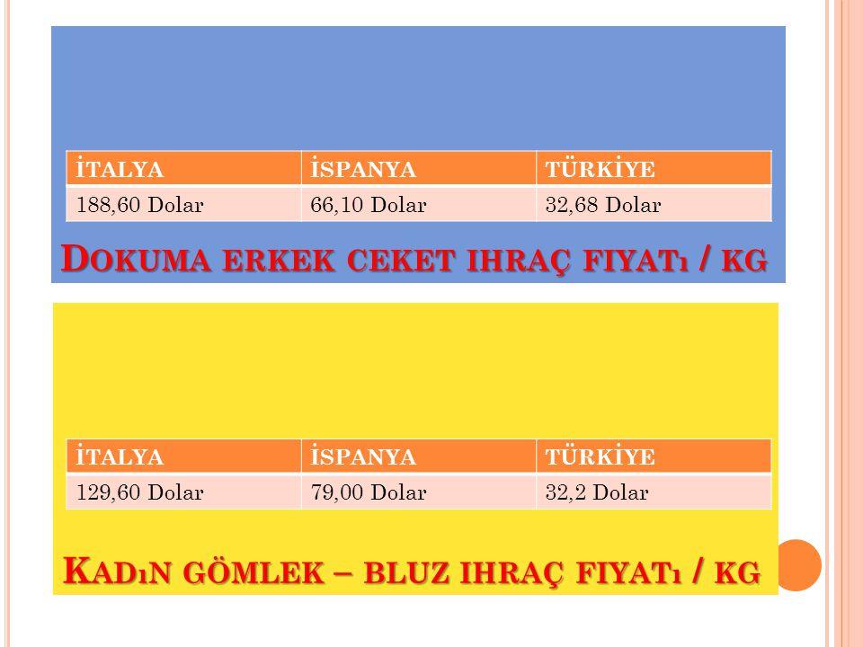 Dokuma erkek ceket ihraç fiyatı / kg