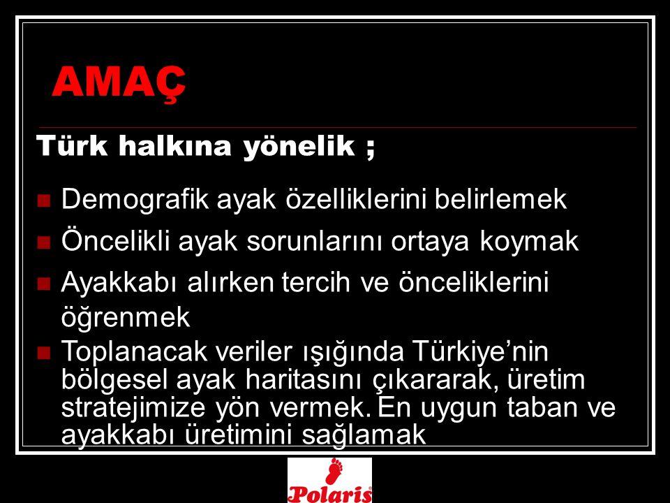 AMAÇ Türk halkına yönelik ; Demografik ayak özelliklerini belirlemek