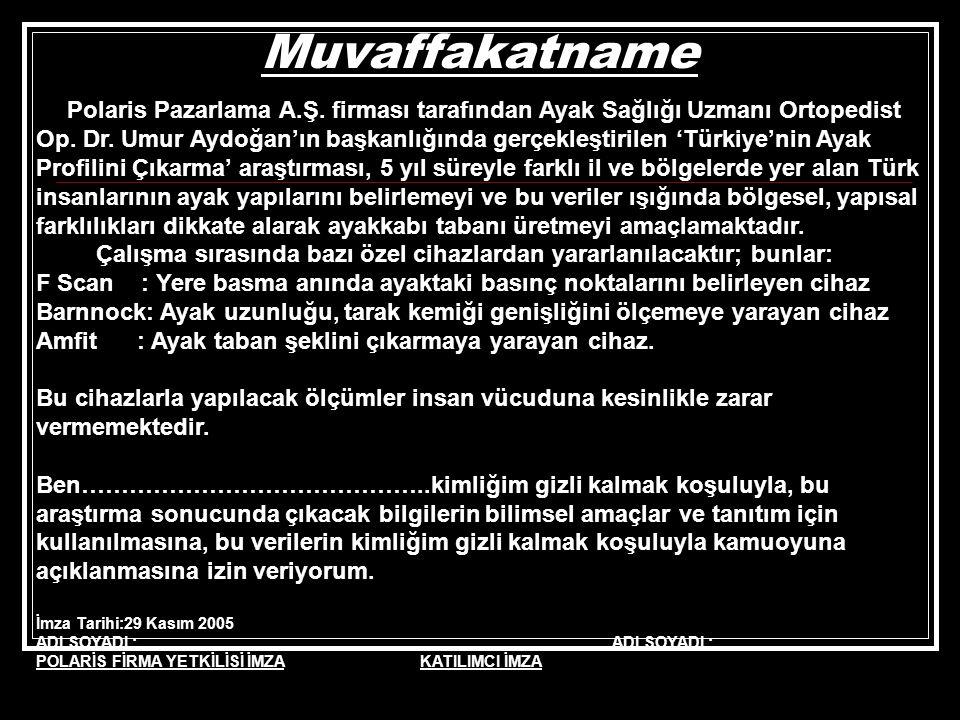 Muvaffakatname