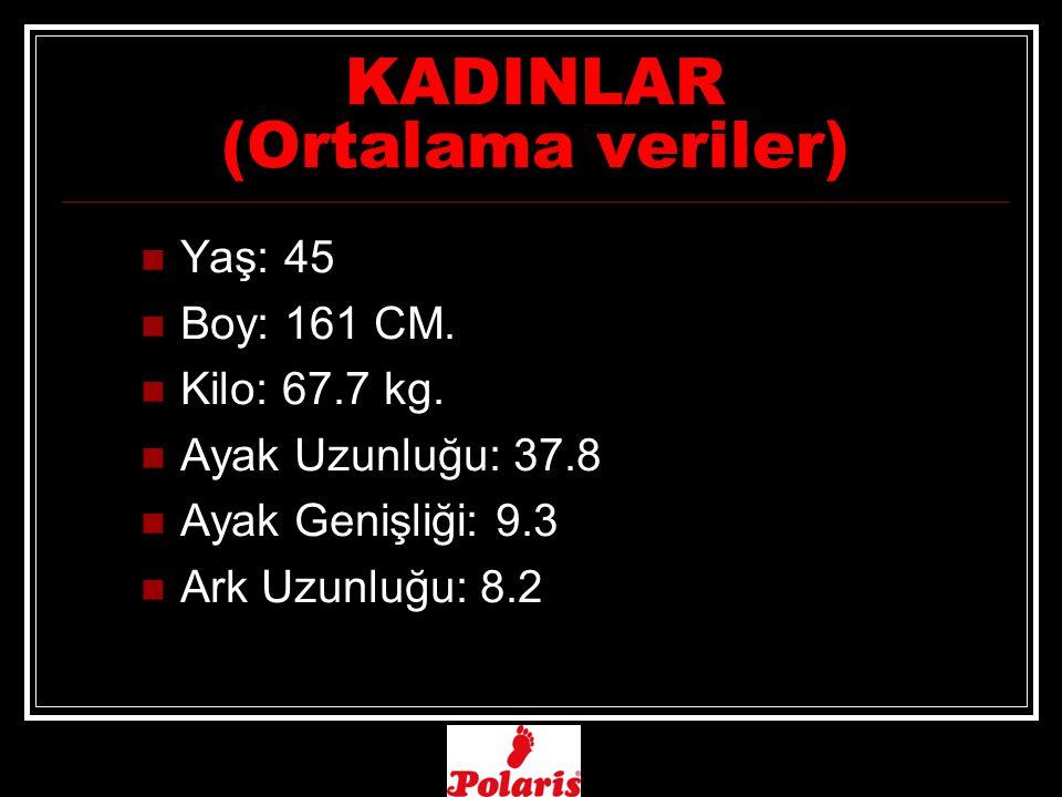 KADINLAR (Ortalama veriler)