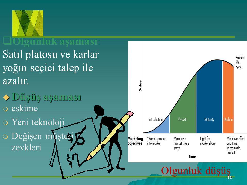 Olgunluk aşaması: Satıl platosu ve karlar yoğın seçici talep ile azalır.