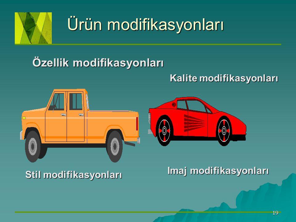 Ürün modifikasyonları