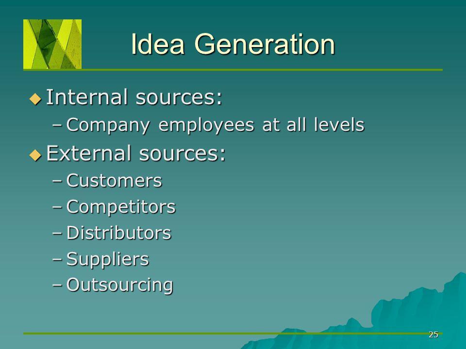 Idea Generation Internal sources: External sources: