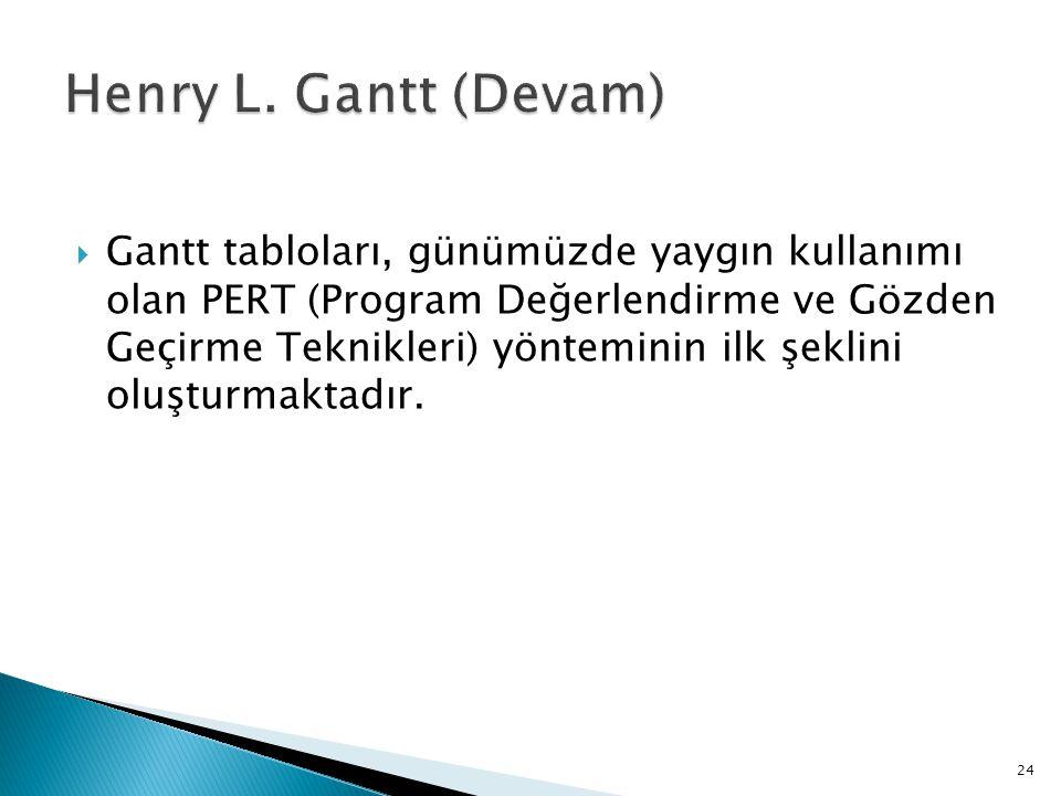 Henry L. Gantt (Devam)