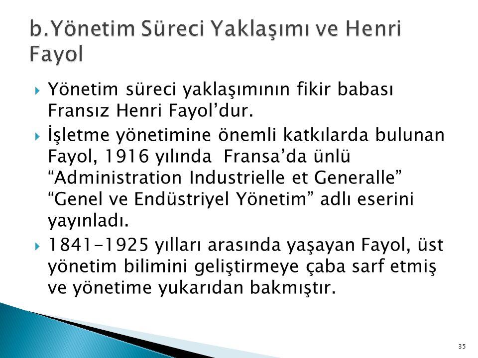 b.Yönetim Süreci Yaklaşımı ve Henri Fayol