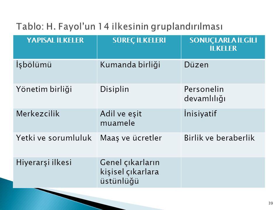 Tablo: H. Fayol'un 14 ilkesinin gruplandırılması