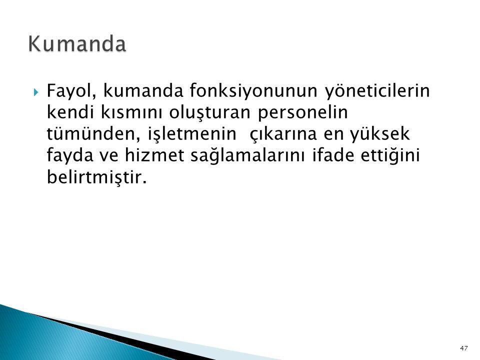 Kumanda