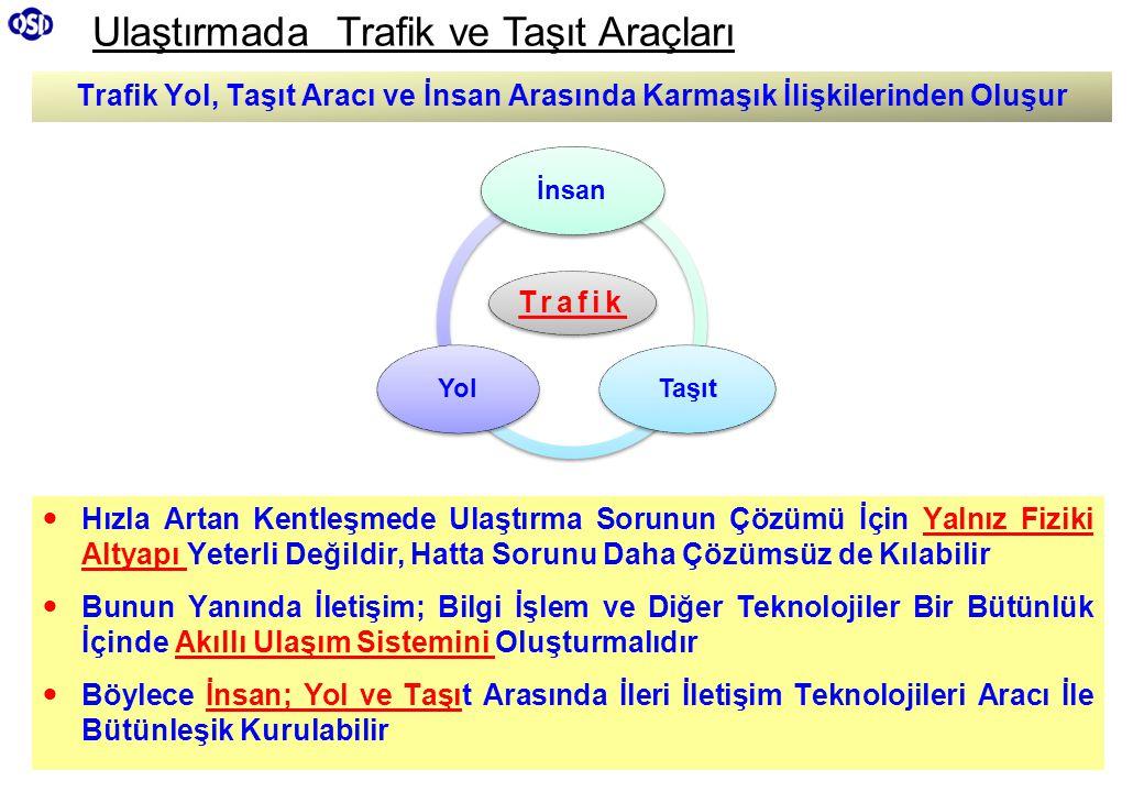 Ulaştırmada Trafik ve Taşıt Araçları