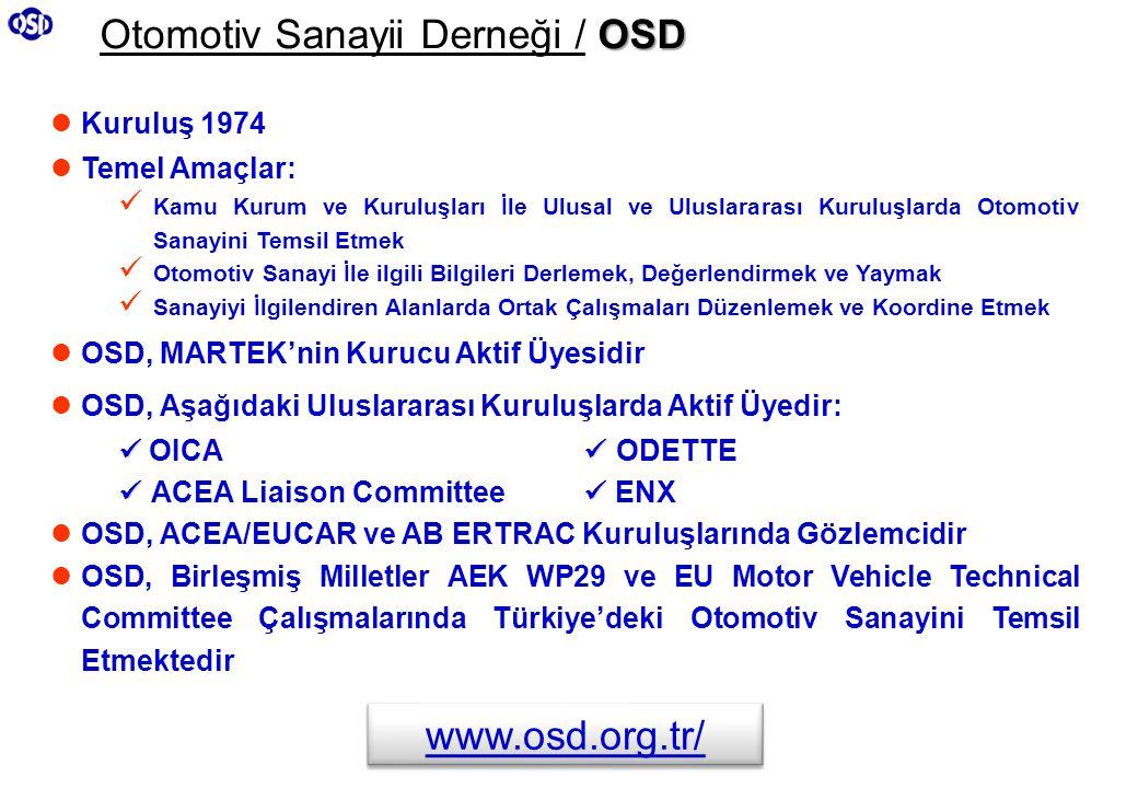 Otomotiv Sanayii Derneği / OSD