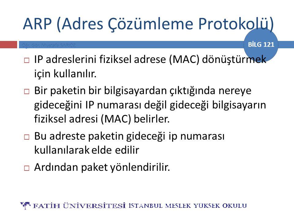 ARP (Adres Çözümleme Protokolü)