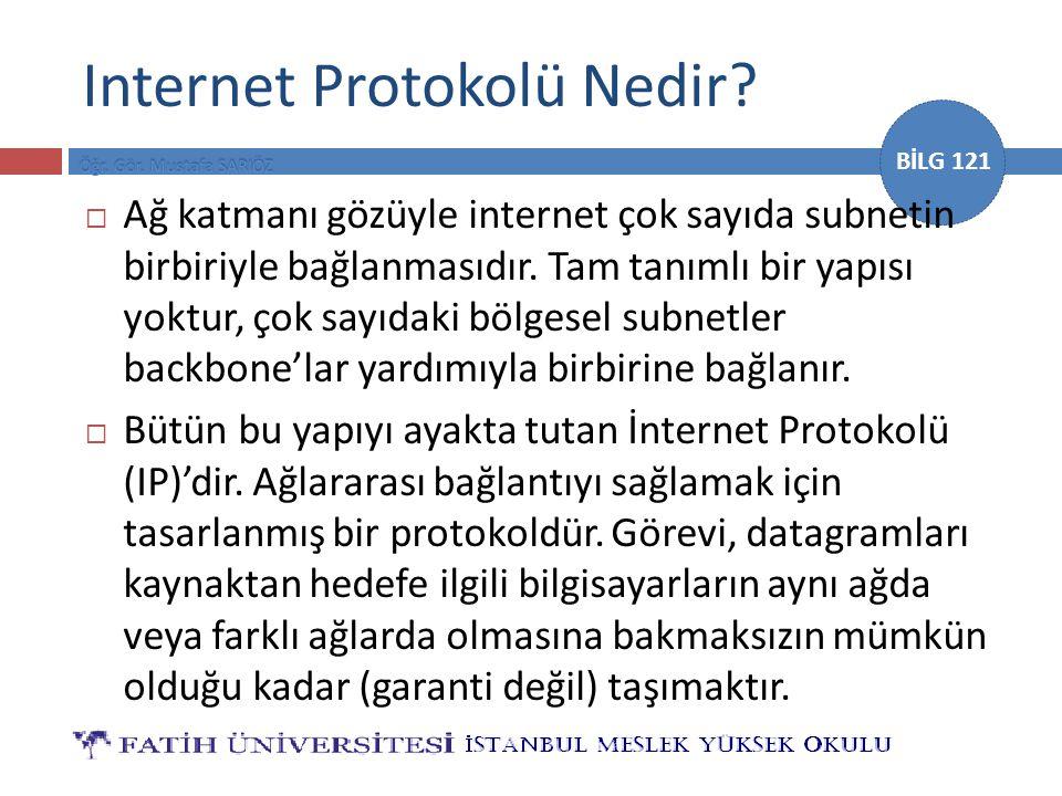 Internet Protokolü Nedir