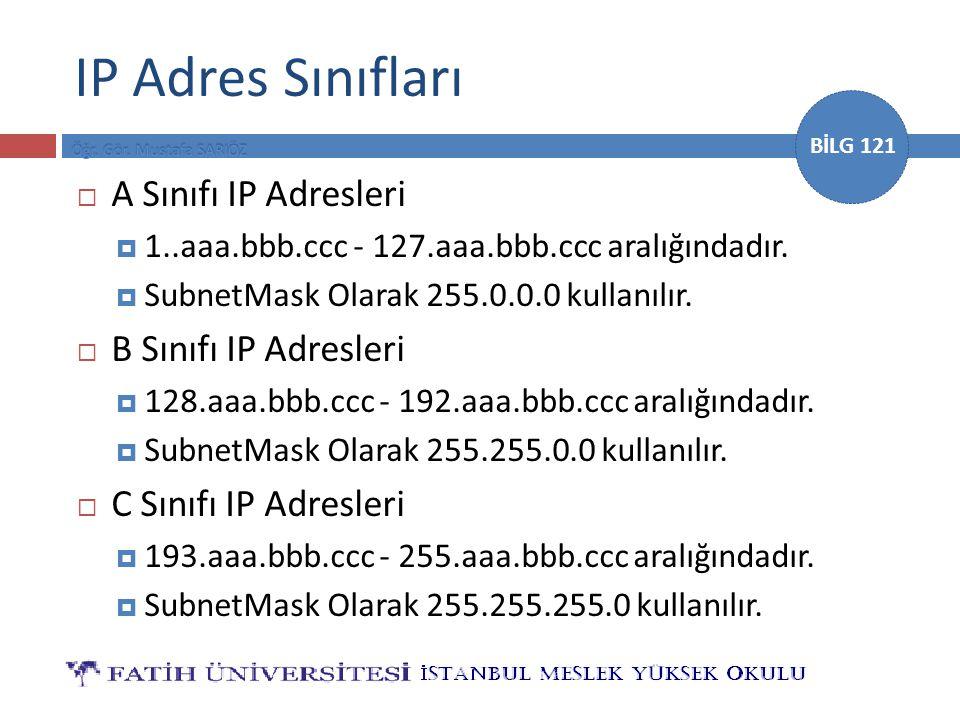 IP Adres Sınıfları A Sınıfı IP Adresleri B Sınıfı IP Adresleri