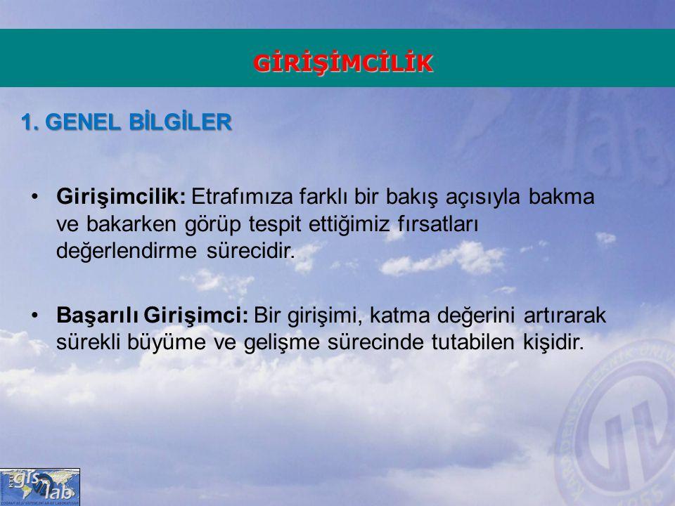 GİRİŞİMCİLİK 1. GENEL BİLGİLER.