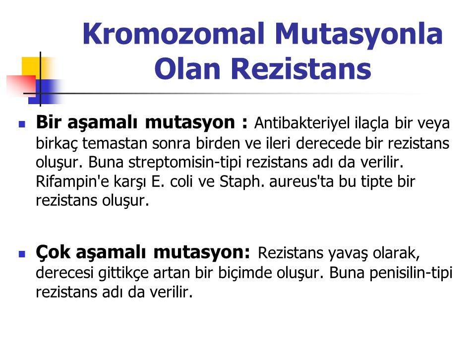 Kromozomal Mutasyonla Olan Rezistans