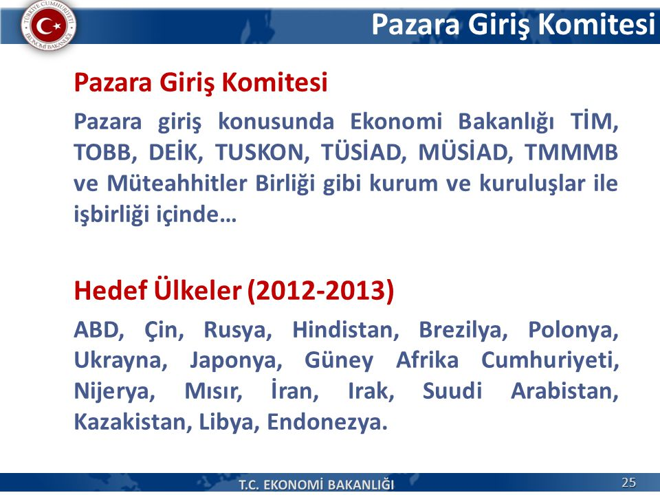 Pazara Giriş Komitesi Pazara Giriş Komitesi Hedef Ülkeler (2012-2013)