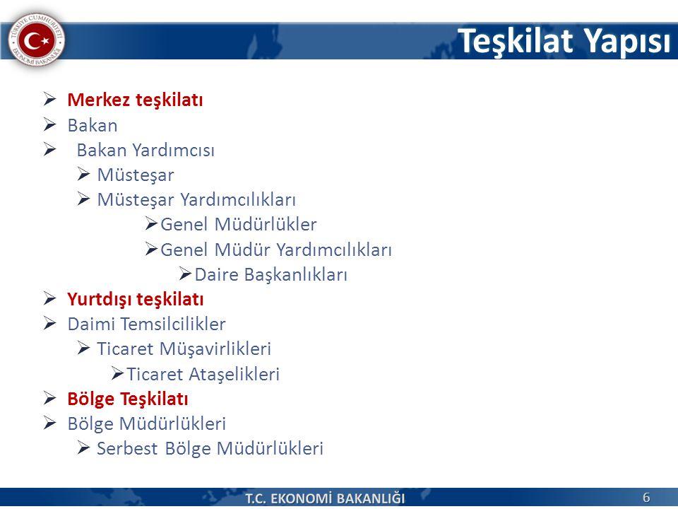 Teşkilat Yapısı Merkez teşkilatı Bakan Bakan Yardımcısı Müsteşar