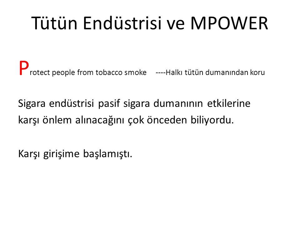 Tütün Endüstrisi ve MPOWER
