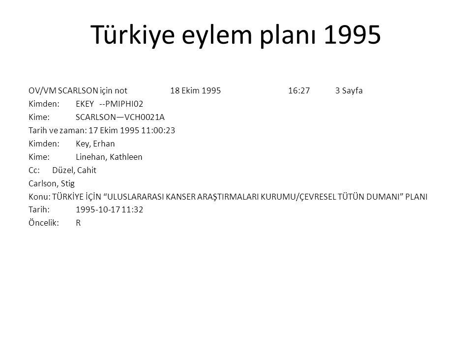 Türkiye eylem planı 1995
