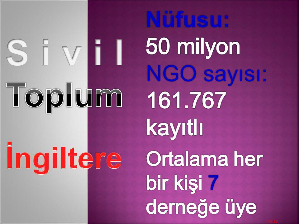 S i v i l Toplum İngiltere Nüfusu: 50 milyon NGO sayısı: 161.767