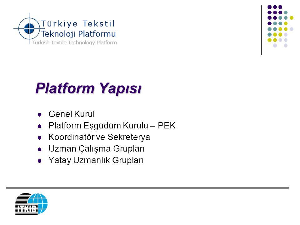 Platform Yapısı Genel Kurul Platform Eşgüdüm Kurulu – PEK