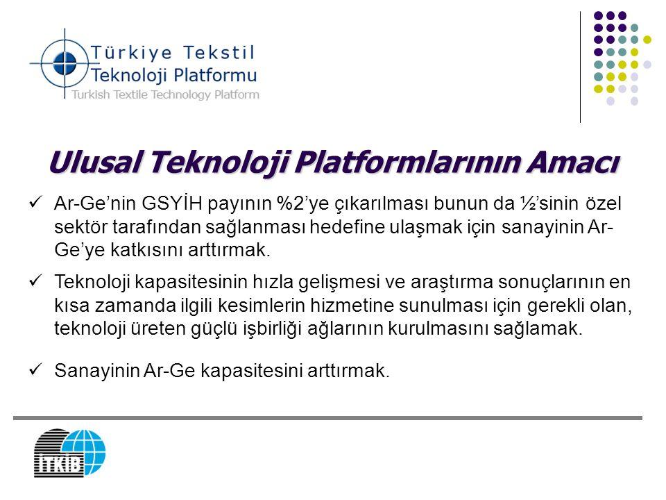 Ulusal Teknoloji Platformlarının Amacı