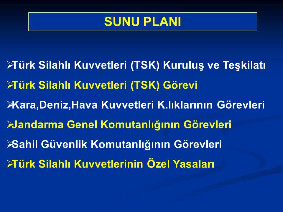 SUNU PLANI Türk Silahlı Kuvvetleri (TSK) Kuruluş ve Teşkilatı