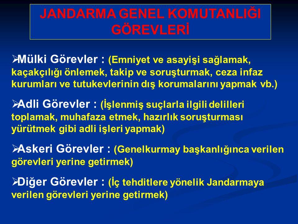 JANDARMA GENEL KOMUTANLIĞI GÖREVLERİ