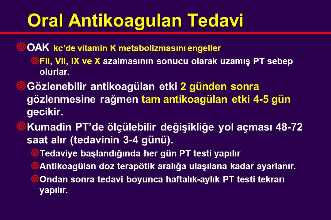 Oral Antikoagulan Tedavi
