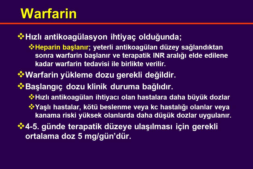 Warfarin Hızlı antikoagülasyon ihtiyaç olduğunda;