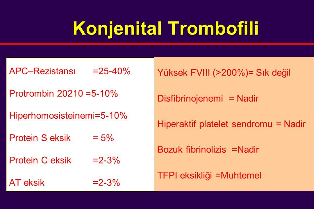 Konjenital Trombofili