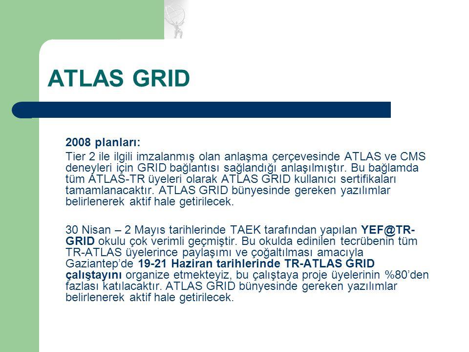 ATLAS GRID 2008 planları: