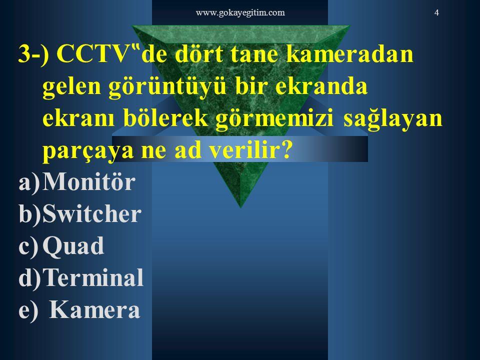 """www.gokayegitim.com 3-) CCTV""""de dört tane kameradan gelen görüntüyü bir ekranda ekranı bölerek görmemizi sağlayan parçaya ne ad verilir"""